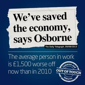 Osbourne says that the Torys saved the economy, but the average person is £1,500 worse off now than in 2010